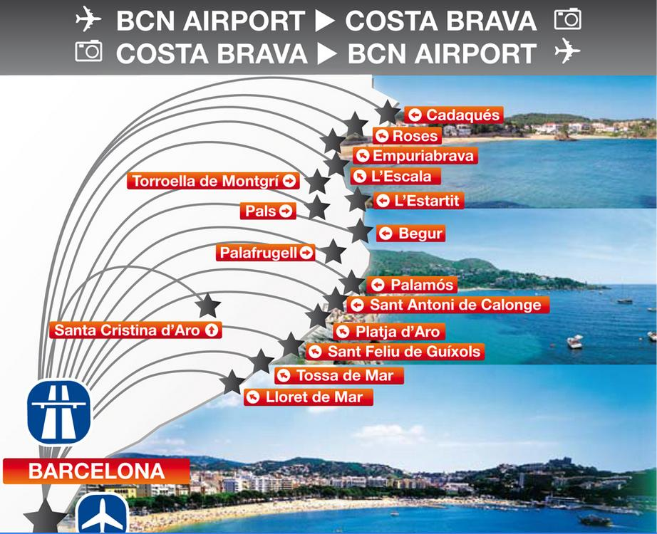 Transport Barcelona Costa Brava Barcalena Pl Przewodnik